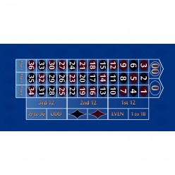 Roulette layouts